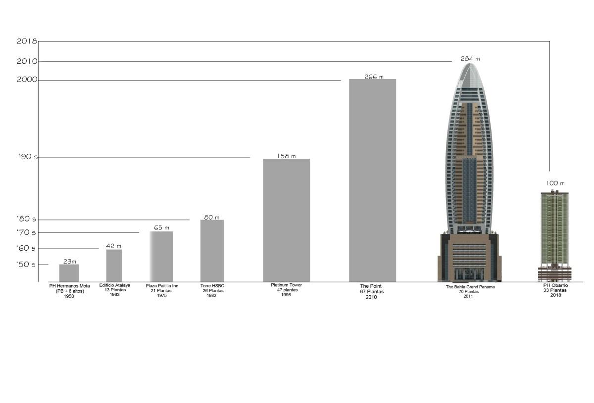 Urbanismo para todos 102 ¿Qué es la zonificación?