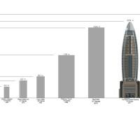 Urbanismo para todos 103 ¿Qué es la zonificación?